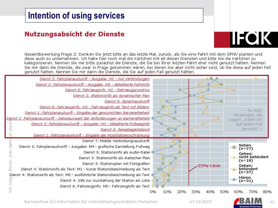 14 Vergleich Fahrplanauskunft (Ausgabe verschiedene Detaillierung) Erste Ergebnisse Intention of using services