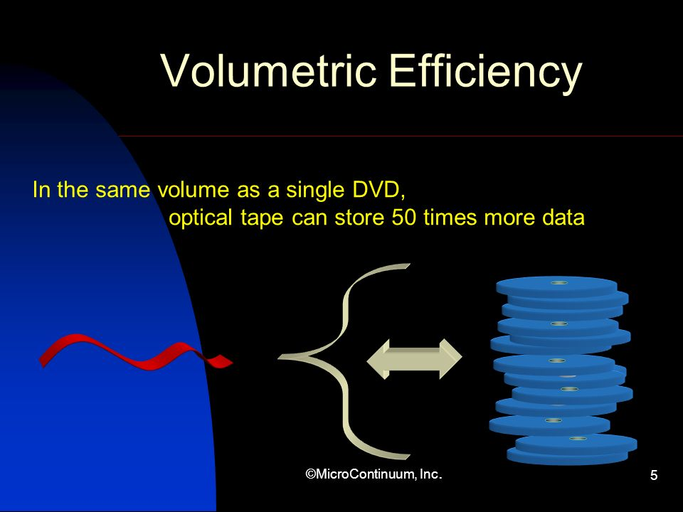 ©MicroContinuum, Inc. 5 Volumetric Efficiency In the same volume as a single DVD, optical tape can store 50 times more data