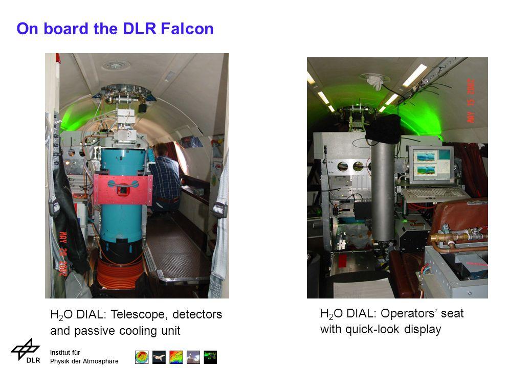Institut für Physik der Atmosphäre DIAL System Parameters and Set-up