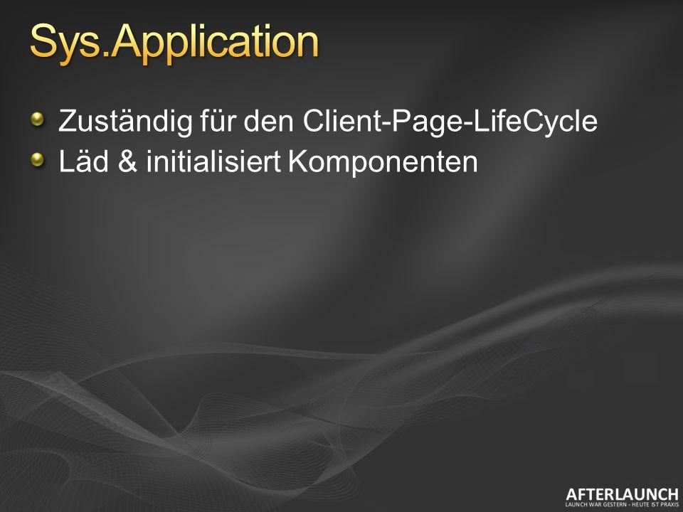 Zuständig für den Client-Page-LifeCycle Läd & initialisiert Komponenten