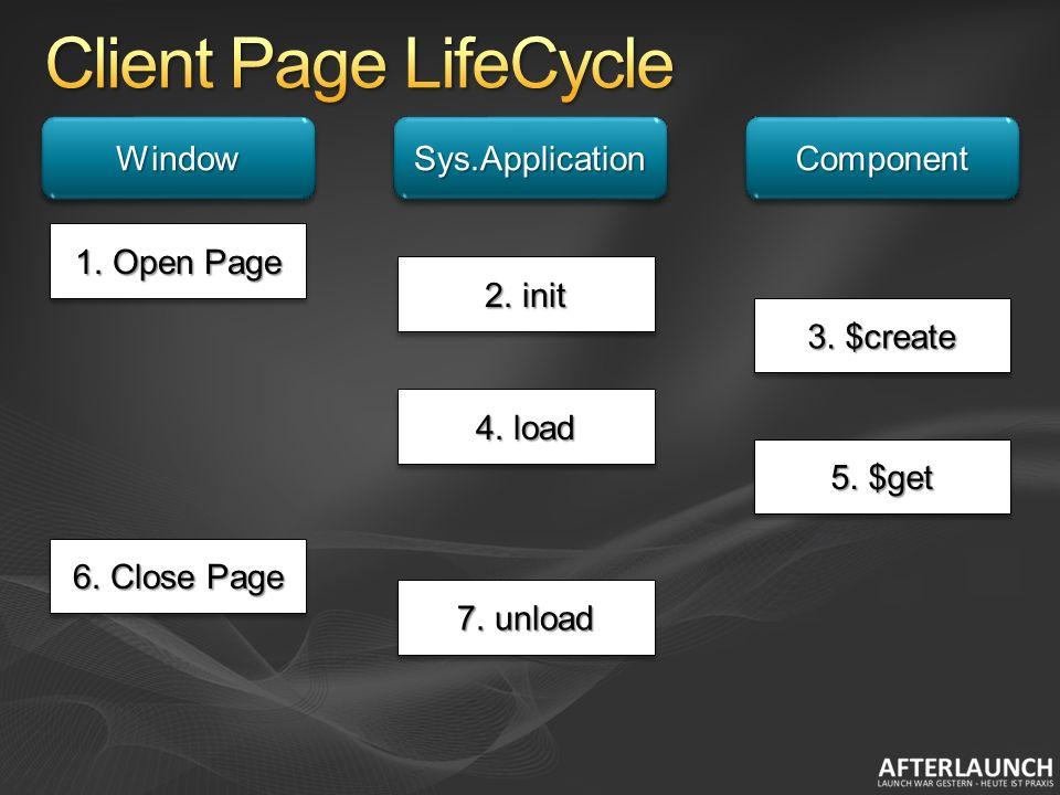 WindowWindowSys.ApplicationSys.ApplicationComponentComponent 1.