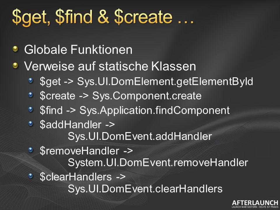 Globale Funktionen Verweise auf statische Klassen $get -> Sys.UI.DomElement.getElementById $create -> Sys.Component.create $find -> Sys.Application.findComponent $addHandler -> Sys.UI.DomEvent.addHandler $removeHandler -> System.UI.DomEvent.removeHandler $clearHandlers -> Sys.UI.DomEvent.clearHandlers