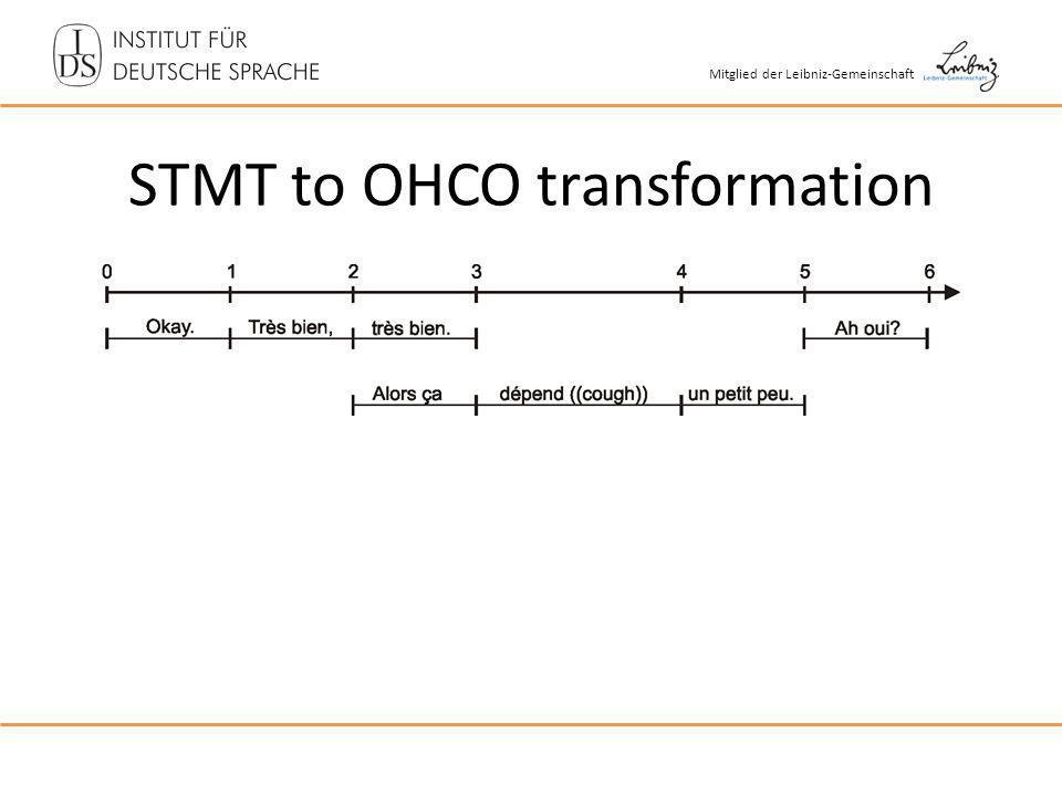 Mitglied der Leibniz-Gemeinschaft STMT to OHCO transformation