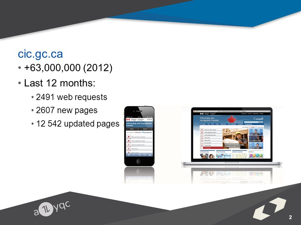 cic.gc.ca +63,000,000 (2012) Last 12 months: 2491 web requests 2607 new pages updated pages 2