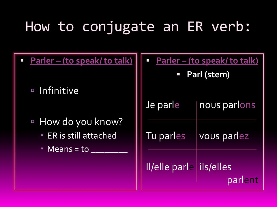 How to conjugate an ER verb: Parler – (to speak/ to talk) Infinitive How do you know? ER is still attached Means = to ________ Parler – (to speak/ to