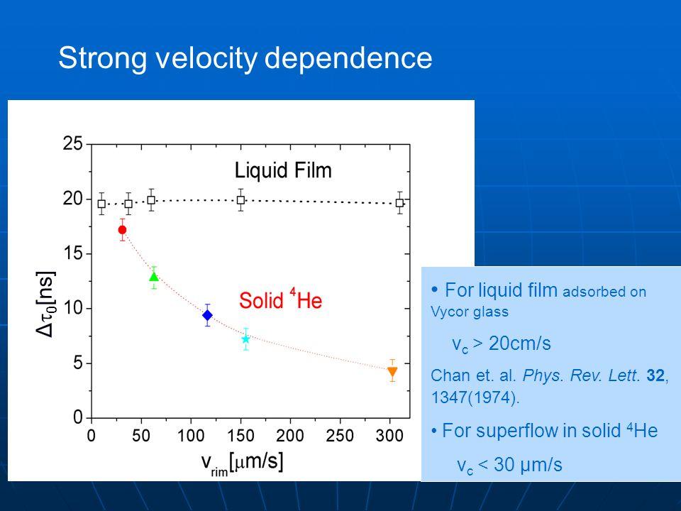 Δ 0 [ns] Strong velocity dependence For liquid film adsorbed on Vycor glass v c > 20cm/s Chan et. al. Phys. Rev. Lett. 32, 1347(1974). For superflow i