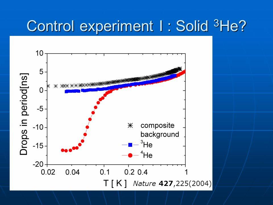 Control experiment I : Solid 3 He? Nature 427,225(2004)