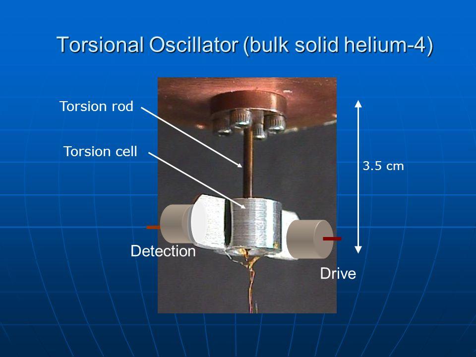Torsional Oscillator (bulk solid helium-4) Drive Detection 3.5 cm Torsion rod Torsion cell