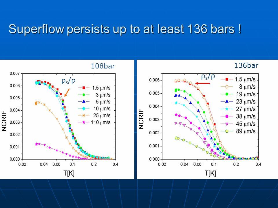 Superflow persists up to at least 136 bars ! ρs/ρρs/ρ 136bar ρs/ρρs/ρ 108bar
