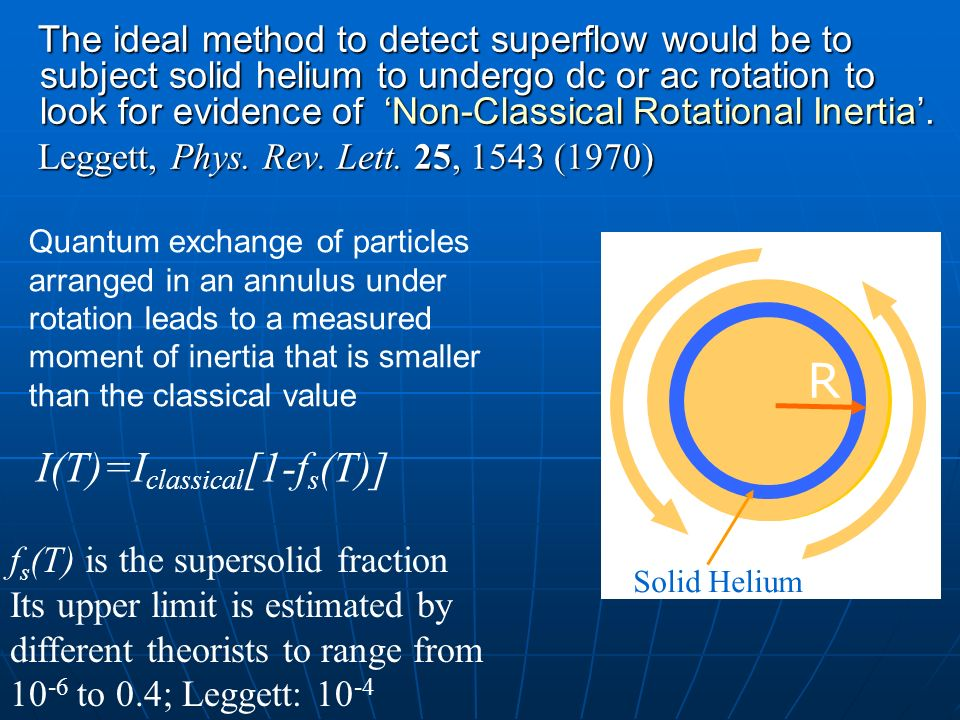 With a block in the annulus, irrotational flow of the supersolid fraction contributes about 1% (Erich Mueller) of the barrier-free decoupling.