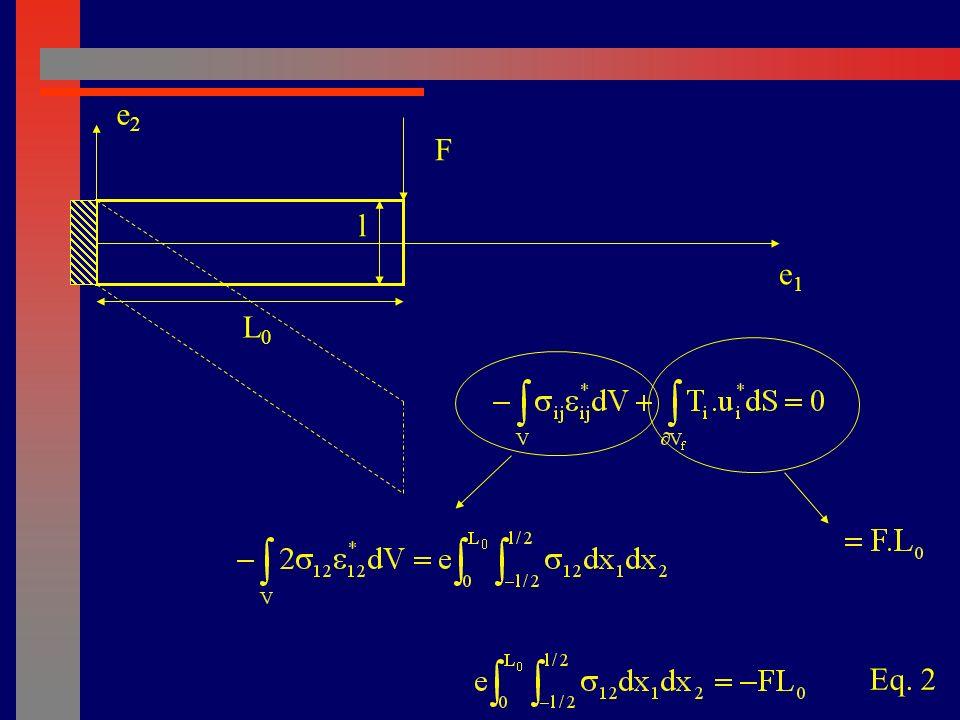 Eq. 2 F e1e1 e2e2 L0L0 l