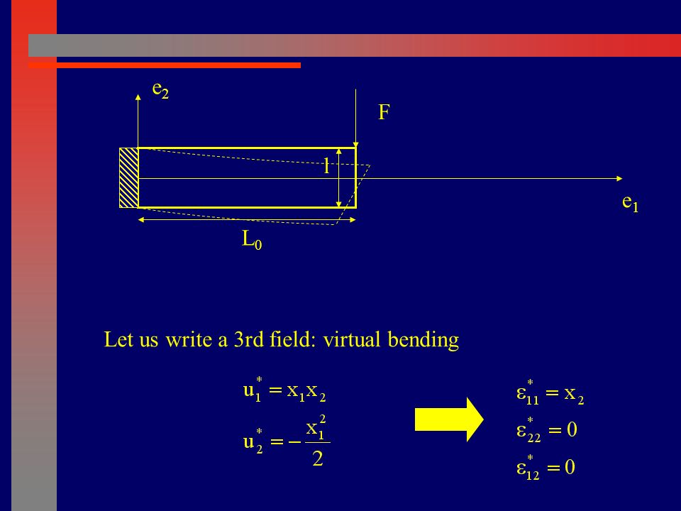 F e1e1 e2e2 L0L0 l Let us write a 3rd field: virtual bending