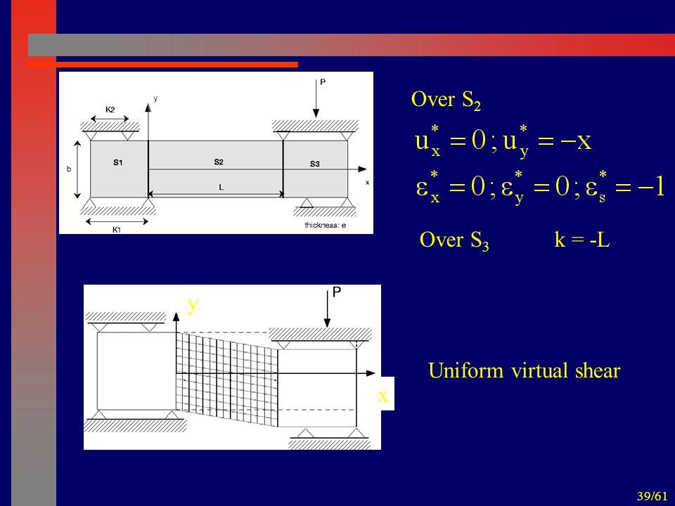 39/61 Over S 2 Over S 3 k = -L Uniform virtual shear y x