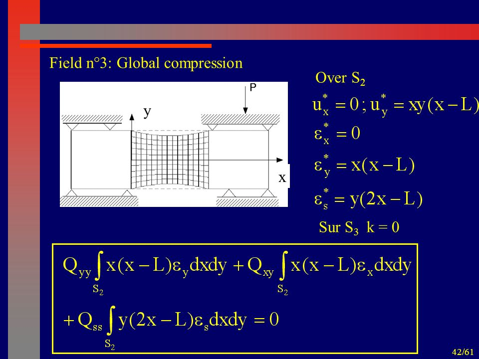 42/61 Field n°3: Global compression Over S 2 Sur S 3 k = 0 y x