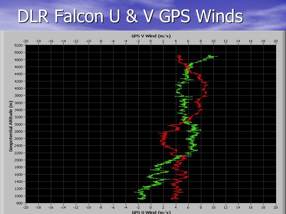 DLR Falcon U & V GPS Winds