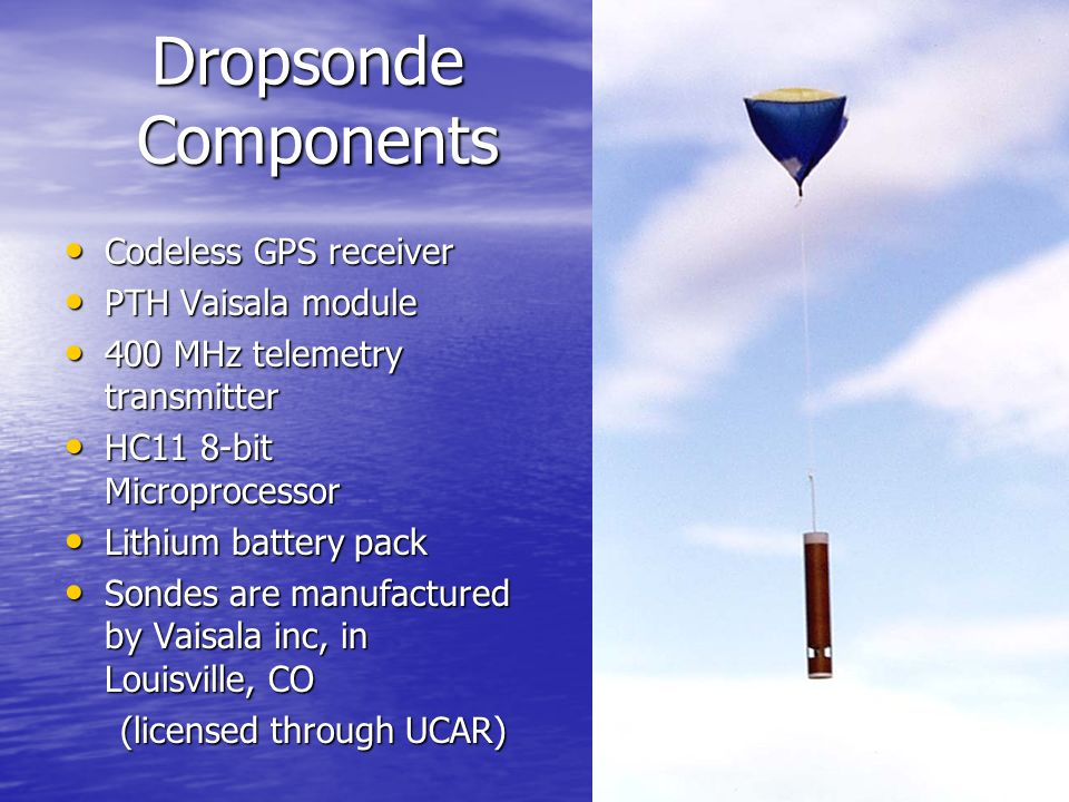 Dropsonde Components Codeless GPS receiver Codeless GPS receiver PTH Vaisala module PTH Vaisala module 400 MHz telemetry transmitter 400 MHz telemetry
