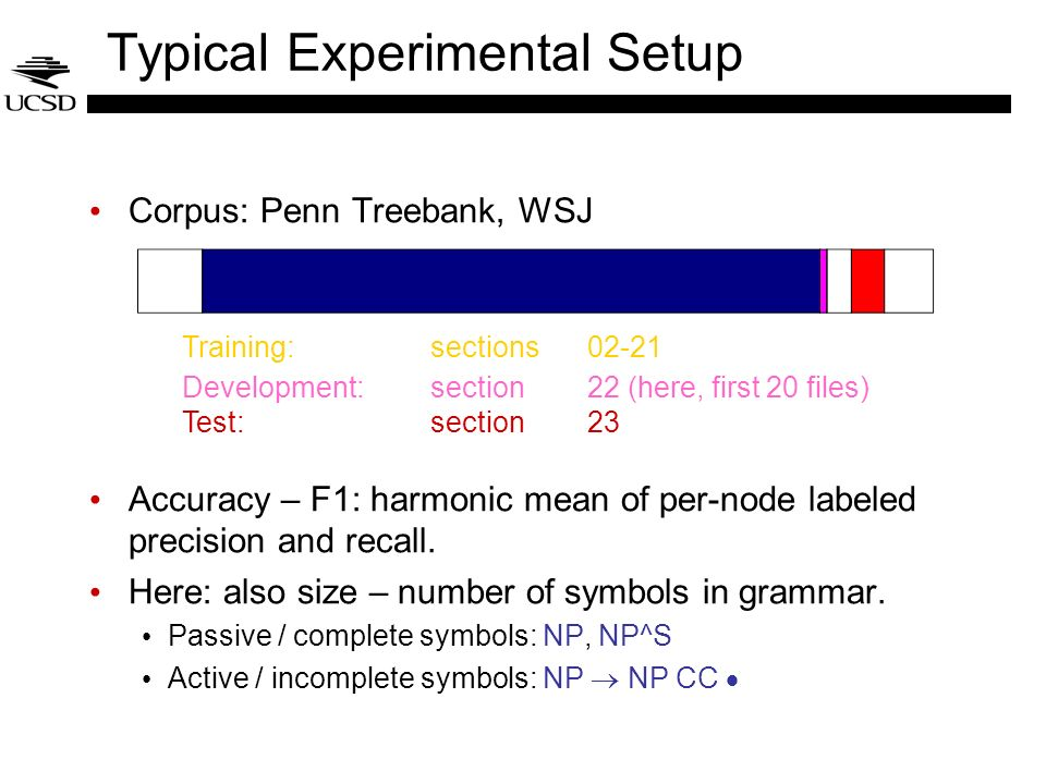 Typical Experimental Setup Corpus: Penn Treebank, WSJ Accuracy – F1: harmonic mean of per-node labeled precision and recall. Here: also size – number