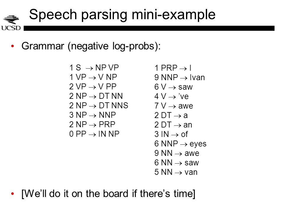 Speech parsing mini-example Grammar (negative log-probs): [Well do it on the board if theres time] 1 S NP VP 1 VP V NP 2 VP V PP 2 NP DT NN 2 NP DT NN