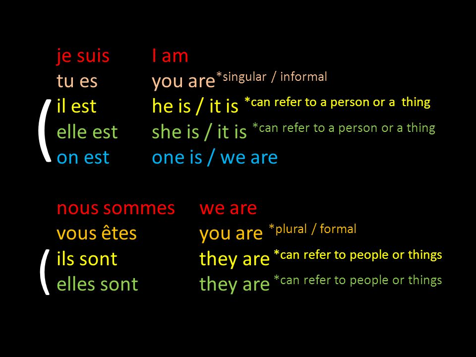 Bonne Nouvelle! There are nine subject pronouns but there are only SIX forms of the verb, so some double or even triple up! HOURRA! Lets take a look –