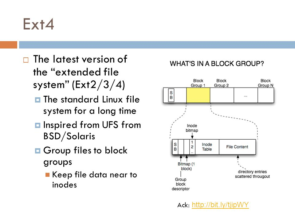 Ext4 The latest version of the extended file system (Ext2/3/4) The standard Linux file system for a long time Inspired from UFS from BSD/Solaris Group