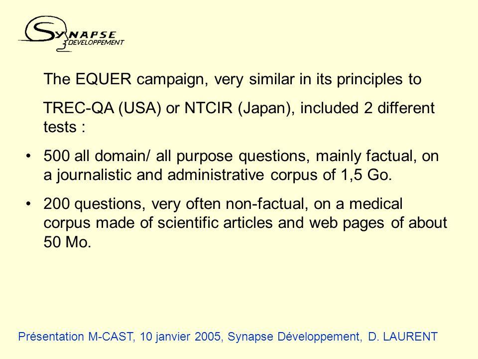 Présentation M-CAST, 10 janvier 2005, Synapse Développement, D. LAURENT The EQUER campaign, very similar in its principles to TREC-QA (USA) or NTCIR (