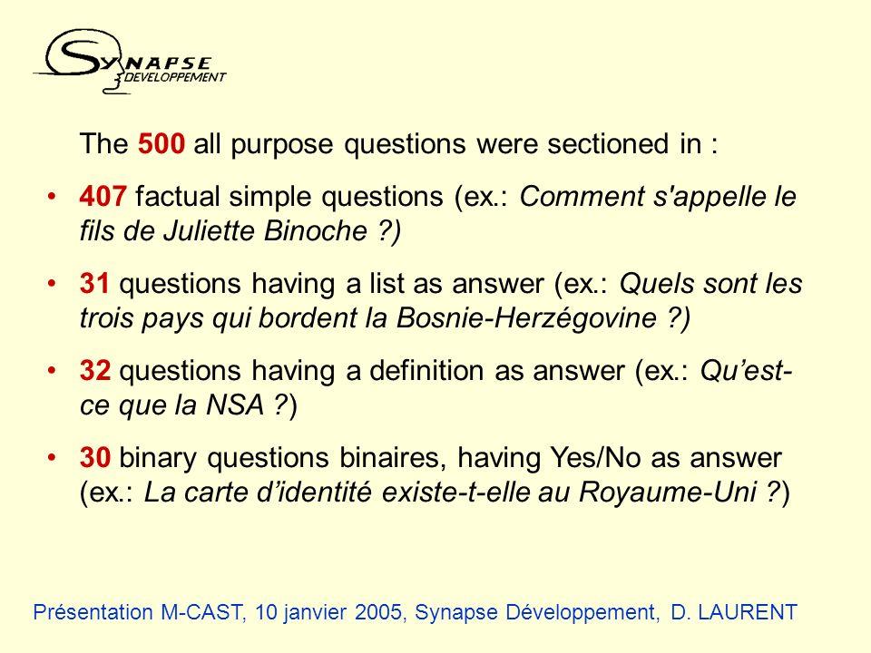 Présentation M-CAST, 10 janvier 2005, Synapse Développement, D. LAURENT The 500 all purpose questions were sectioned in : 407 factual simple questions