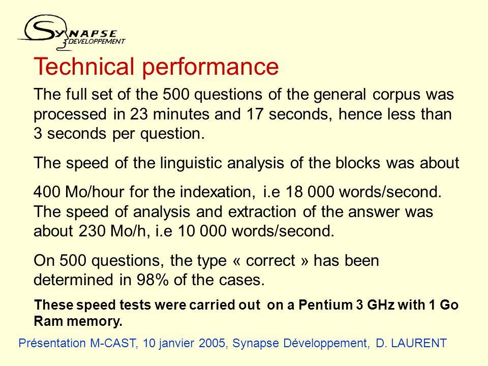 Présentation M-CAST, 10 janvier 2005, Synapse Développement, D. LAURENT Technical performance The full set of the 500 questions of the general corpus
