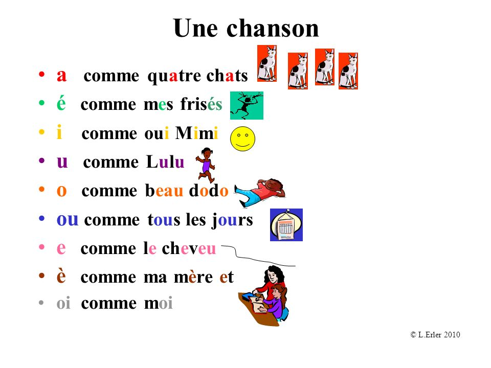 Assorted Vowels, silent letters, nasals The sounds and spellings in French © L.Erler 2010