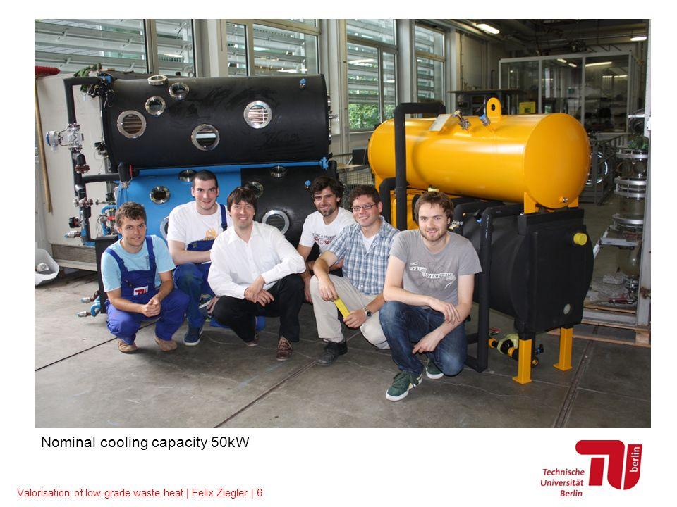 Valorisation of low-grade waste heat | Felix Ziegler | 6 Nominal cooling capacity 50kW