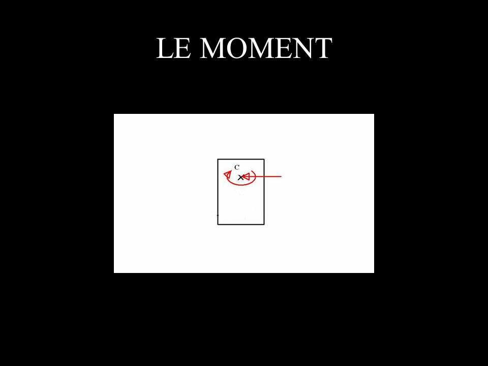 LE MOMENT Calcul des moments
