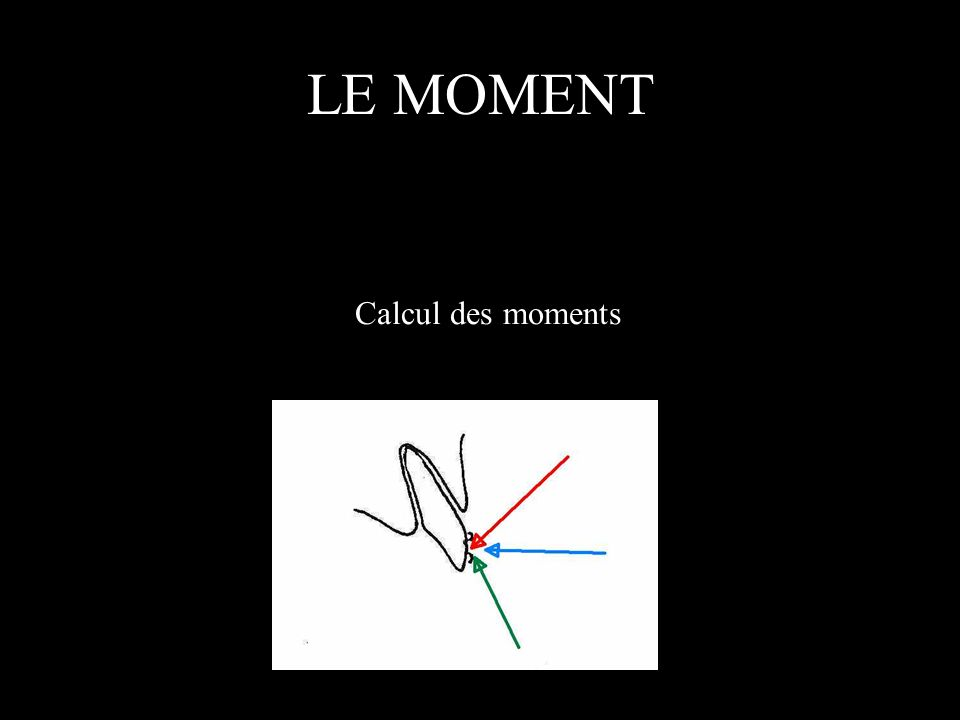 Calcul des moments