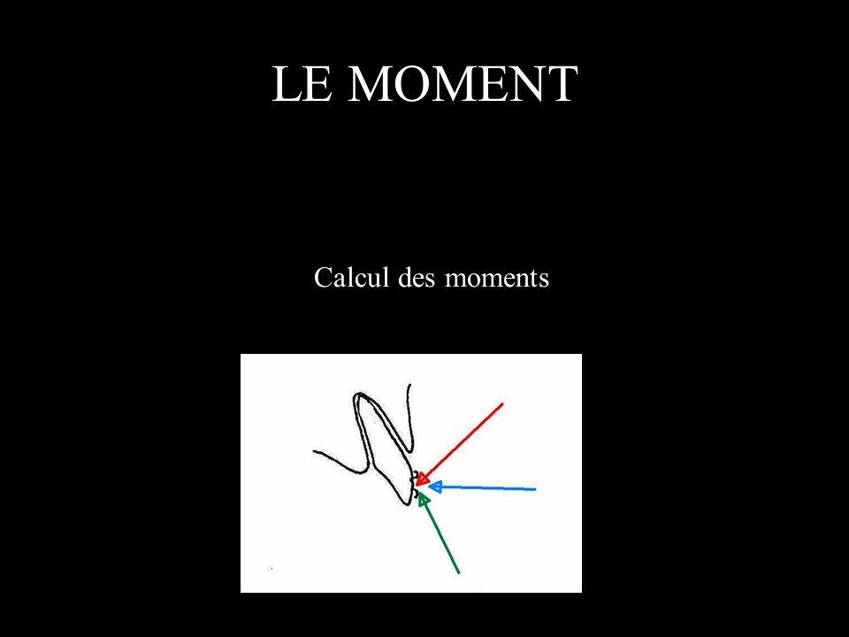 LE MOMENT Calcul des moments