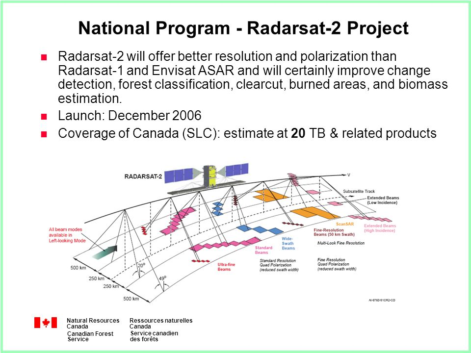 Natural Resources Canada Ressources naturelles Canada Canadian Forest Service Service canadien des forêts National Program - Radarsat-2 Project n Radarsat-2 will offer better resolution and polarization than Radarsat-1 and Envisat ASAR and will certainly improve change detection, forest classification, clearcut, burned areas, and biomass estimation.