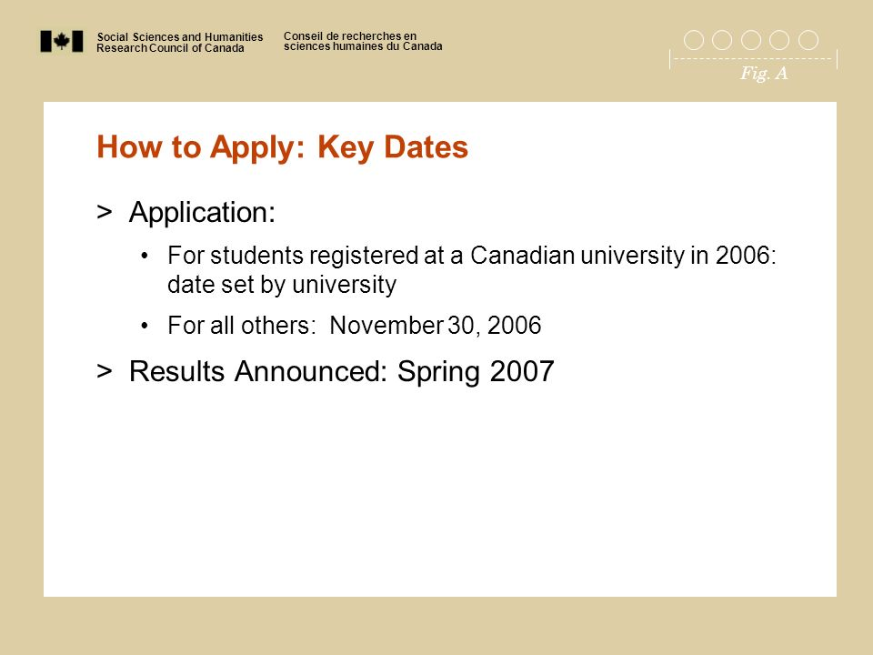 Social Sciences and Humanities Research Council of Canada Conseil de recherches en sciences humaines du Canada Fig. A How to Apply: Key Dates >Applica