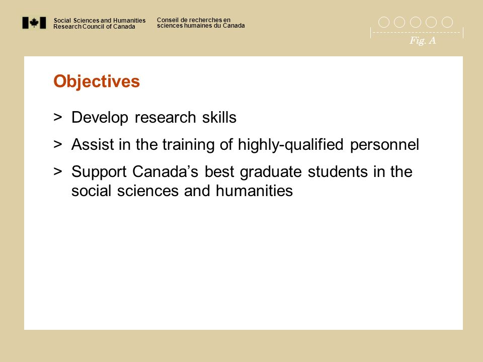 Social Sciences and Humanities Research Council of Canada Conseil de recherches en sciences humaines du Canada Fig. A Objectives >Develop research ski