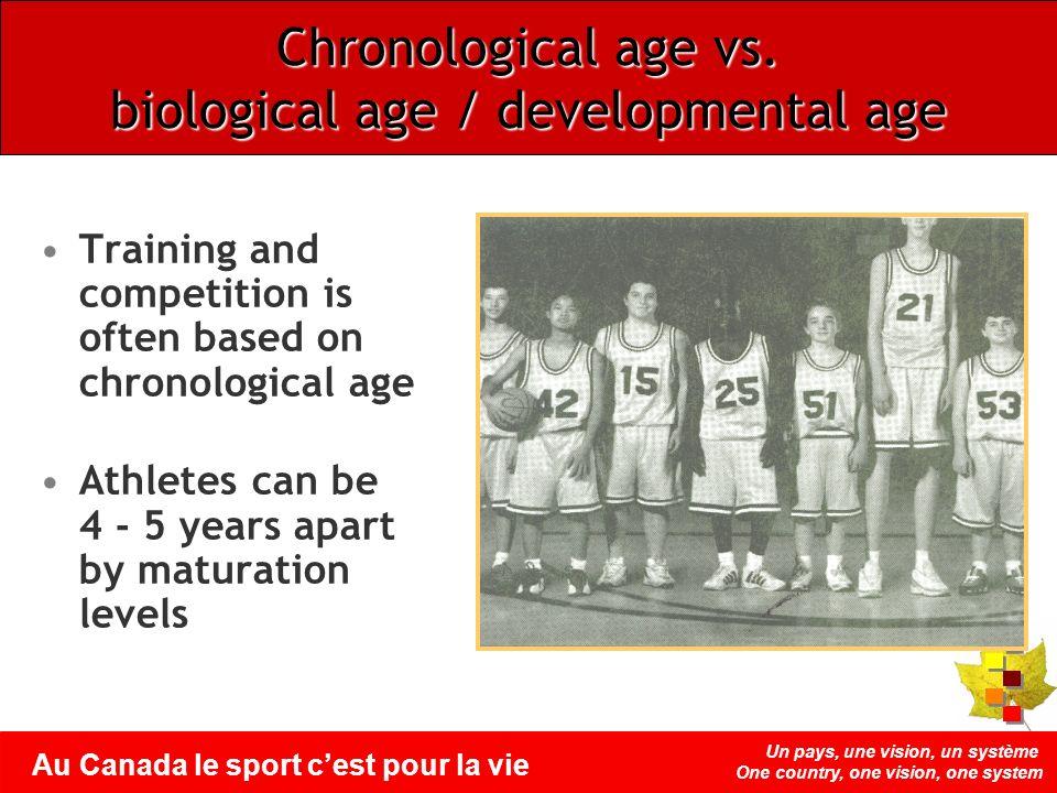 Un pays, une vision, un système One country, one vision, one system Au Canada le sport cest pour la vie Chronological age vs.