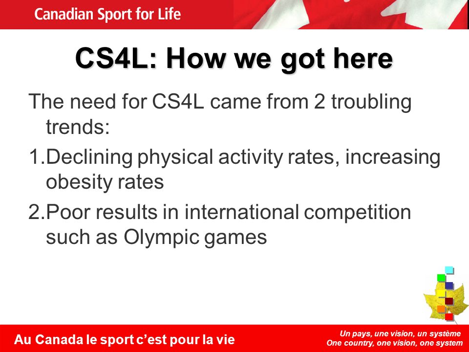Un pays, une vision, un système One country, one vision, one system Au Canada le sport cest pour la vie CS4L: How we got here The need for CS4L came from 2 troubling trends: 1.Declining physical activity rates, increasing obesity rates 2.Poor results in international competition such as Olympic games