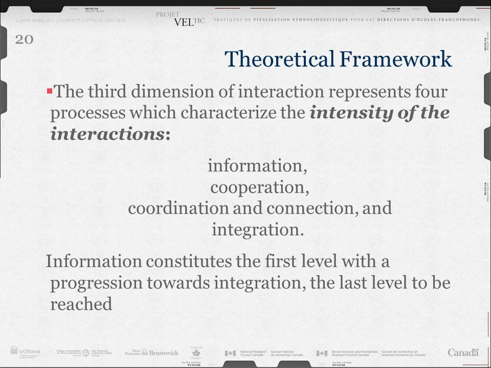 CLAIRE ISABELLE – UNIVERSITÉ DOTTAWA – 2007.03.28 20 Theoretical Framework The third dimension of interaction represents four processes which characte