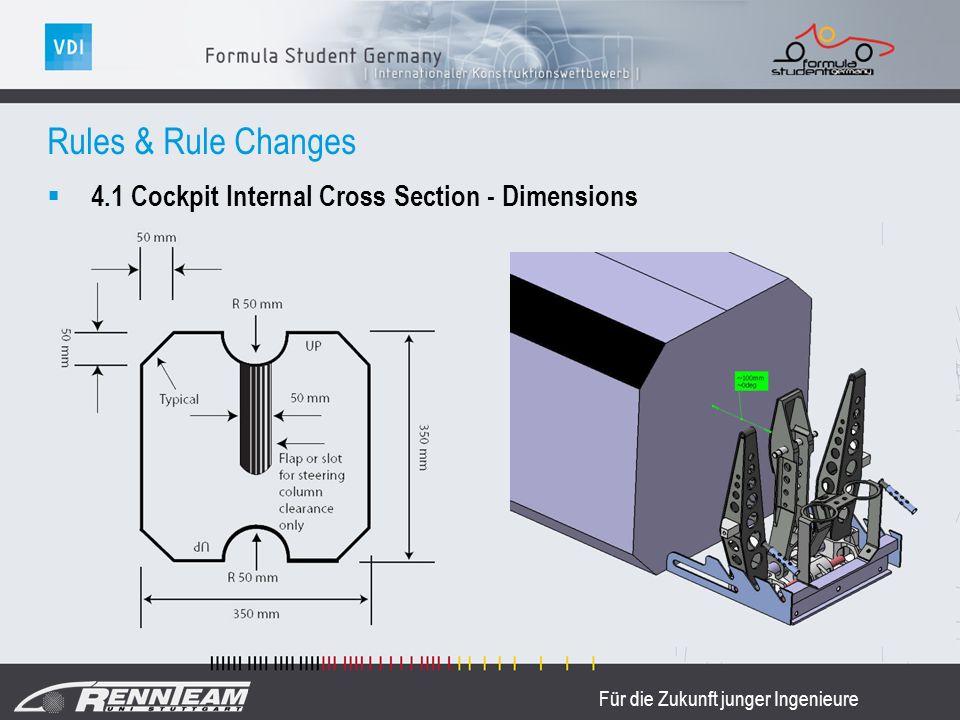 Für die Zukunft junger Ingenieure Rules & Rule Changes 4.1 Cockpit Internal Cross Section - Dimensions