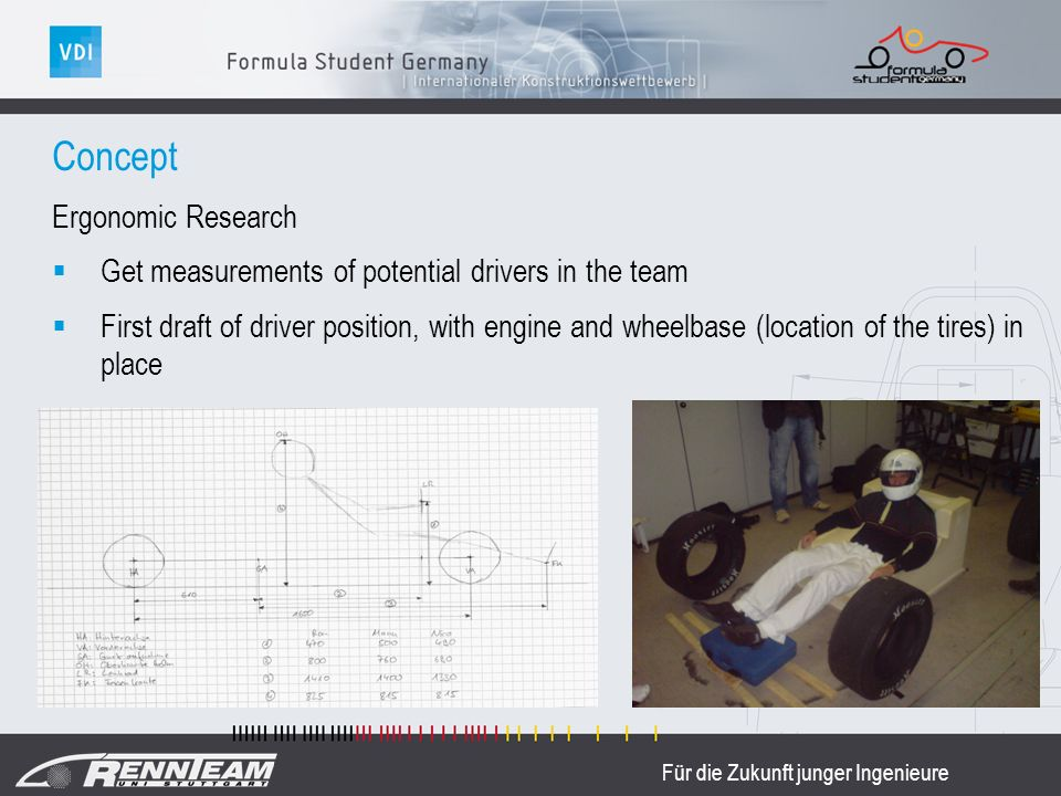 Für die Zukunft junger Ingenieure Ergonomic Research Get measurements of potential drivers in the team First draft of driver position, with engine and wheelbase (location of the tires) in place Concept