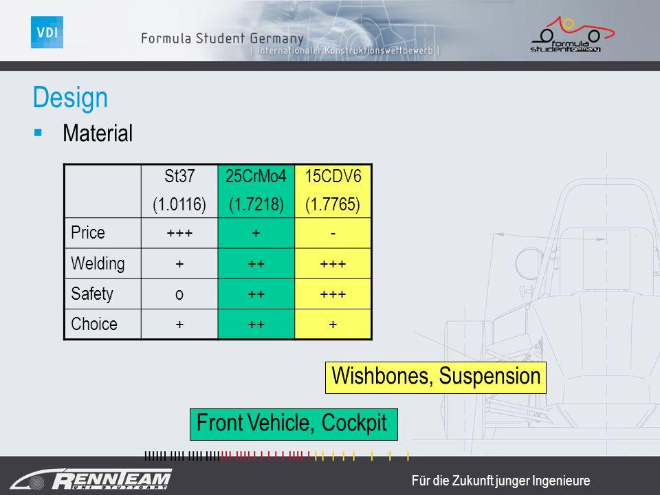 Für die Zukunft junger Ingenieure Design St37 (1.0116) 25CrMo4 (1.7218) 15CDV6 (1.7765) Price++++- Welding++++++ Safetyo+++++ Choice++++ Material Wish