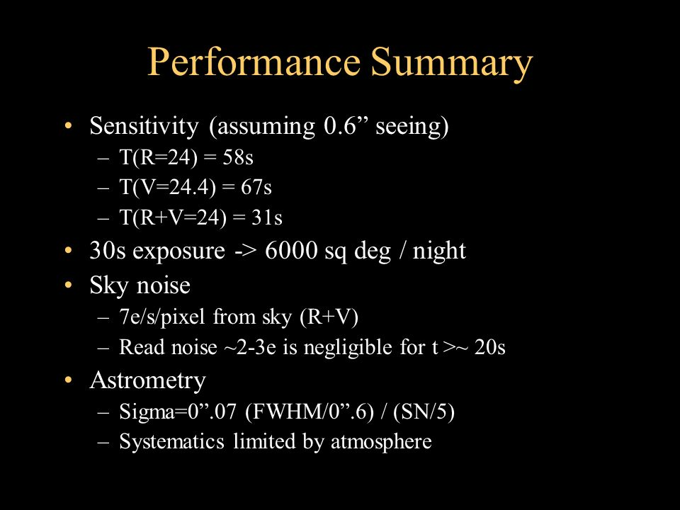 Performance Summary Sensitivity (assuming 0.6 seeing) –T(R=24) = 58s –T(V=24.4) = 67s –T(R+V=24) = 31s 30s exposure -> 6000 sq deg / night Sky noise –7e/s/pixel from sky (R+V) –Read noise ~2-3e is negligible for t >~ 20s Astrometry –Sigma=0.07 (FWHM/0.6) / (SN/5) –Systematics limited by atmosphere