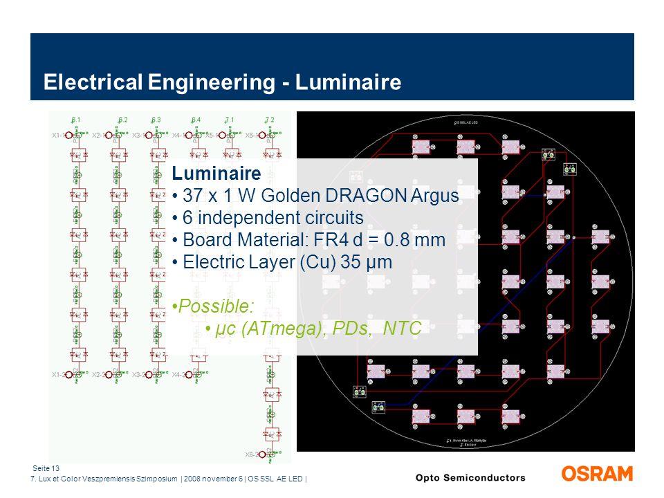 Seite 13 7. Lux et Color Veszpremiensis Szimposium | 2008 november 6 | OS SSL AE LED | Electrical Engineering - Luminaire Luminaire 37 x 1 W Golden DR