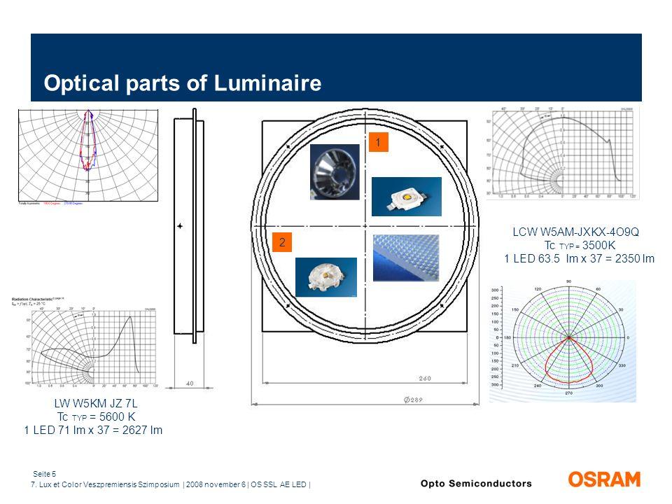 Seite 5 7. Lux et Color Veszpremiensis Szimposium | 2008 november 6 | OS SSL AE LED | Optical parts of Luminaire 1 2 LW W5KM JZ 7L Tc TYP = 5600 K 1 L