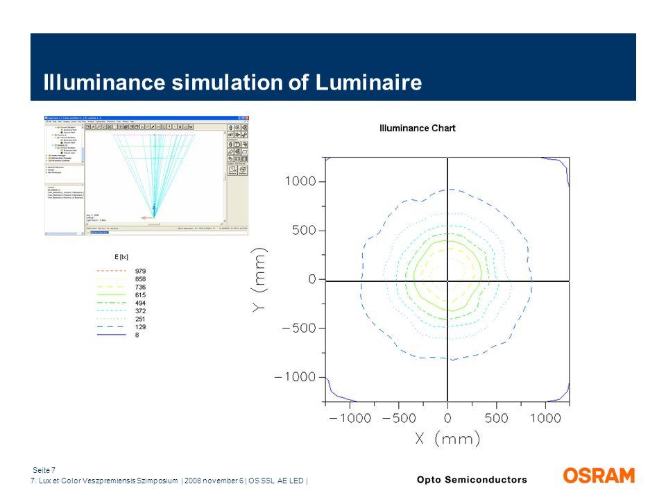 Seite 7 7. Lux et Color Veszpremiensis Szimposium | 2008 november 6 | OS SSL AE LED | Illuminance simulation of Luminaire