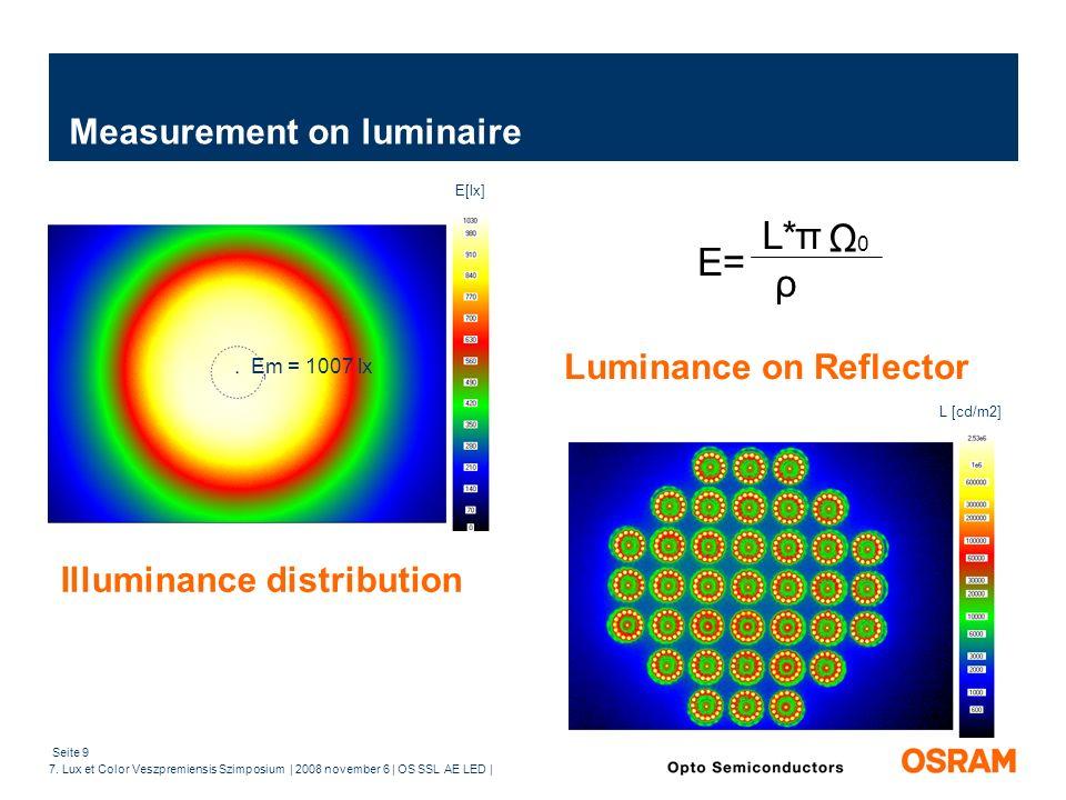 Seite 9 7. Lux et Color Veszpremiensis Szimposium | 2008 november 6 | OS SSL AE LED | Measurement on luminaire L [cd/m2] Luminance on Reflector E[lx]