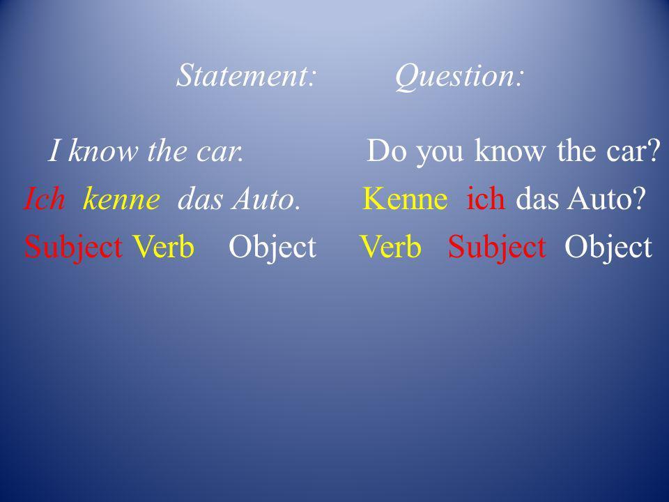 Sometimes the subject of the sentence is replaced by a personal pronoun (Ich,du, er, sie, es, Sie, wir, ihr, sie).