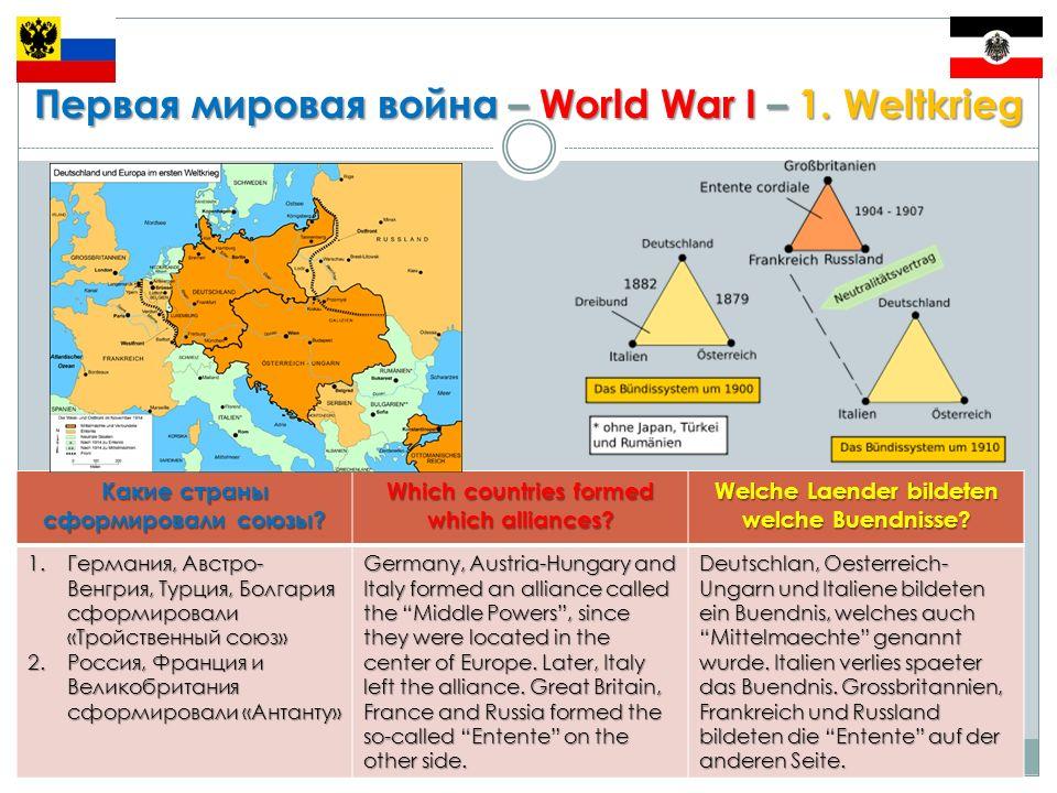 Первая мировая война – World War I – 1. Weltkrieg Какие страны сформировали союзы.