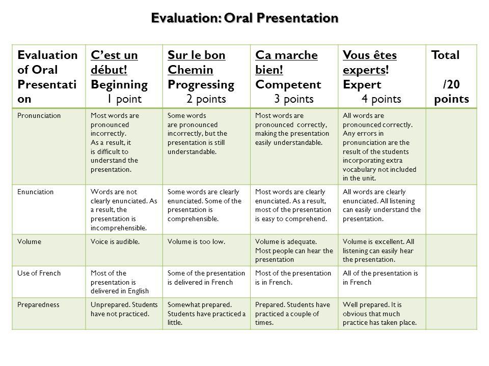 Evaluation: Oral Presentation Evaluation of Oral Presentati on Cest un début! Beginning 1 point Sur le bon Chemin Progressing 2 points Ca marche bien!