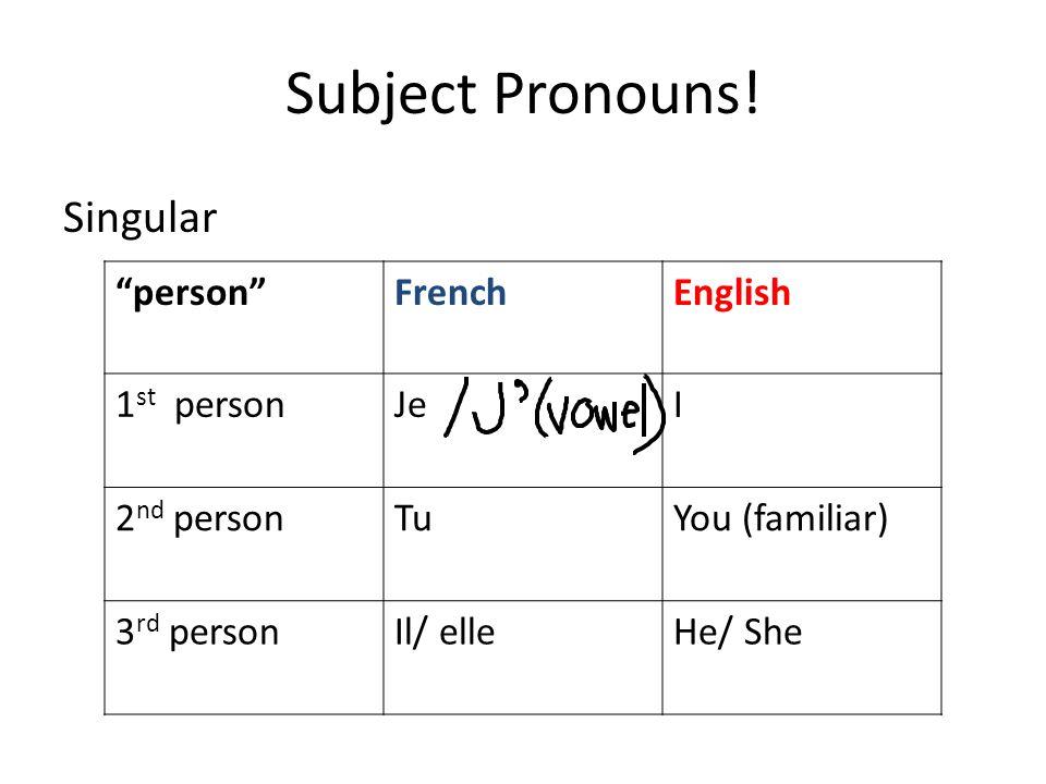 Subject Pronouns! Singular personFrenchEnglish 1 st personJeI 2 nd personTuYou (familiar) 3 rd personIl/ elleHe/ She